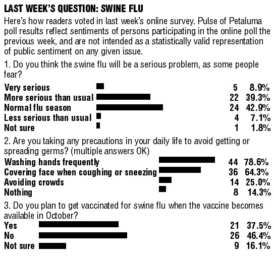 pictures Should You Get the Swine Flu Vaccine